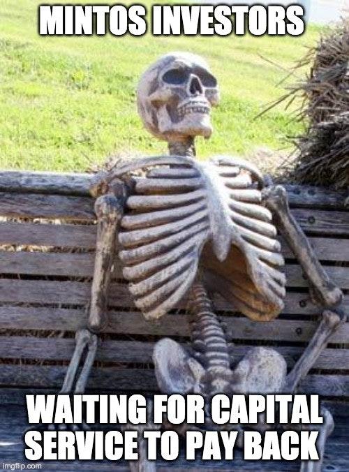 Investisseurs Mintos attendant le remboursement de Capital Service