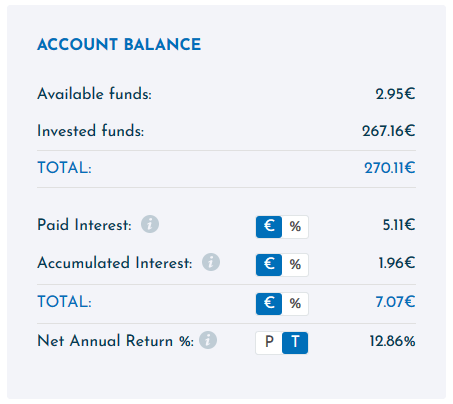 ViaInvest - Crowdfunding Octobre 2020