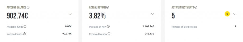 Crowdestor - Crowdfunding Novembre 2020