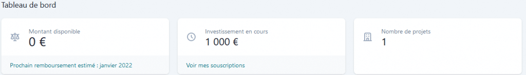 FundImmo - Crowdfunding Décembre 2020