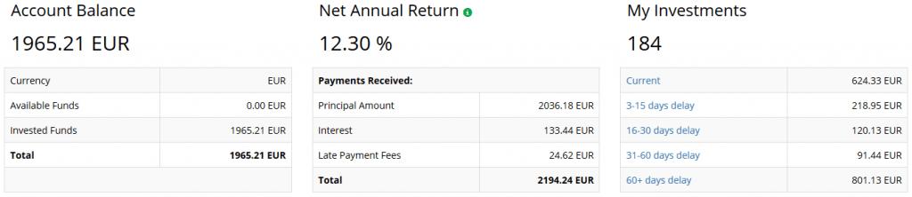 IuvoGroup - Crowdfunding Décembre 2020