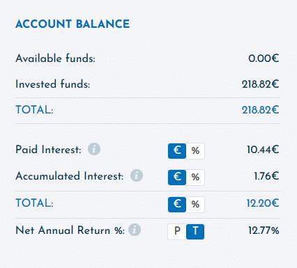 ViaInvest - Crowdfunding Décembre 2020