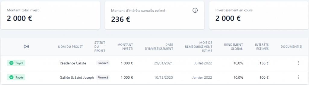 FundImmo - Crowdfunding février 2021