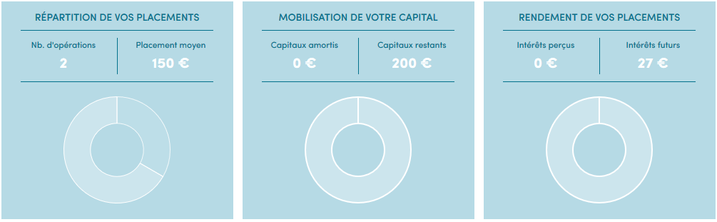 myOptions - Crowdfunding fevrier 2021