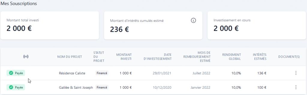FundImmo - Crowdfunding Mars 2021