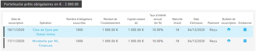 Raizers - Crowdfunding Avril 2021