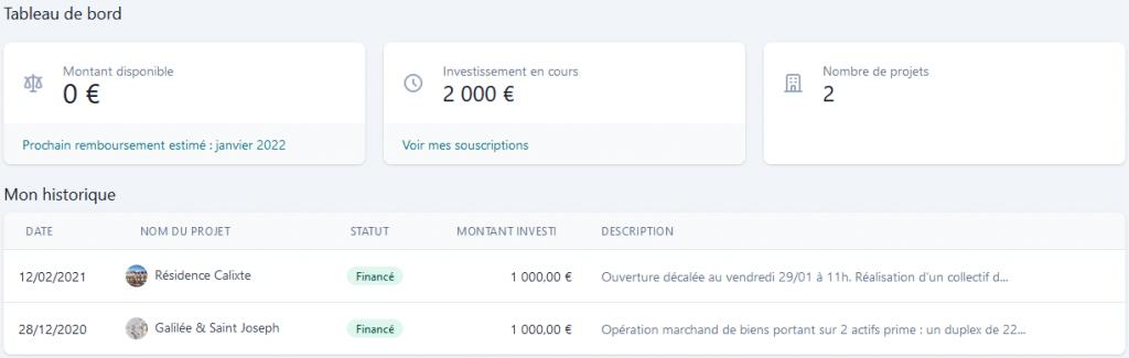 FundImmo - Crowdfunding Mai 2021