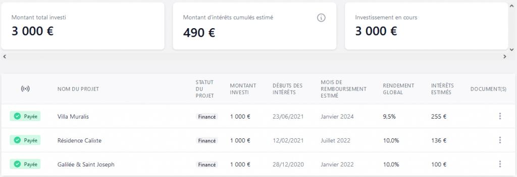 FundImmo - Crowdfunding Juin 2021