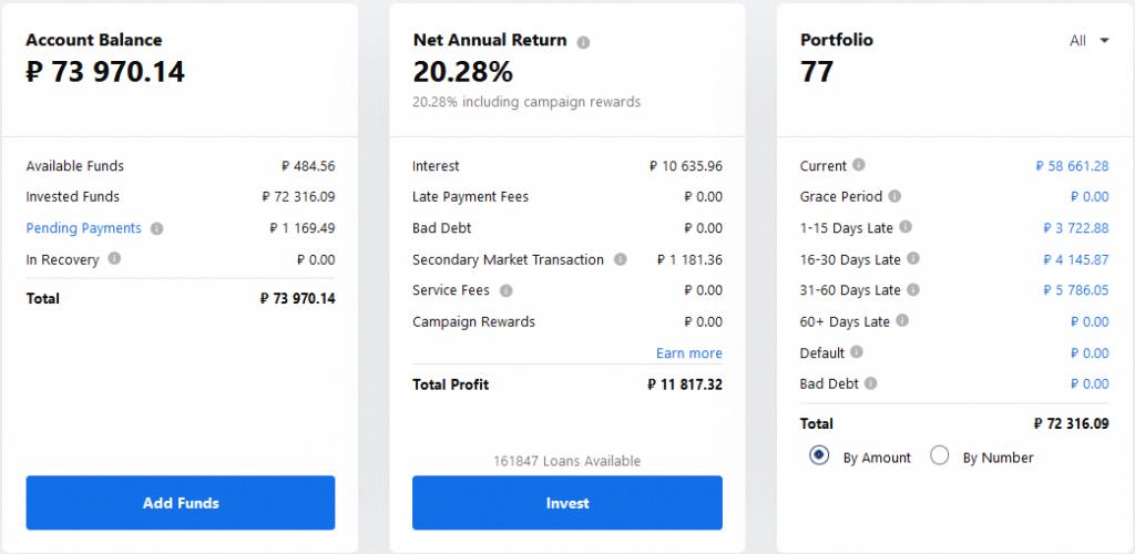 Mintos RUB - Crowdfunding Juin 2021