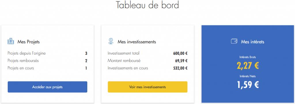 Upstone - Crowdfunding Juin 2021