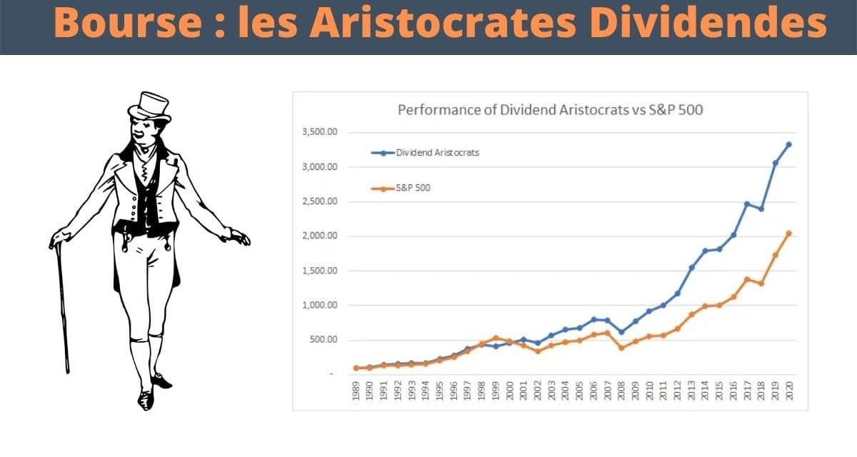 Aristocrates Dividendes : battre le SP500 (+2,5 %) – Stratégie Bourse