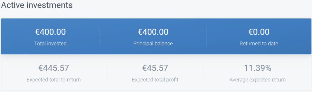 Crowdestate - Crowdfunding Juillet 2021