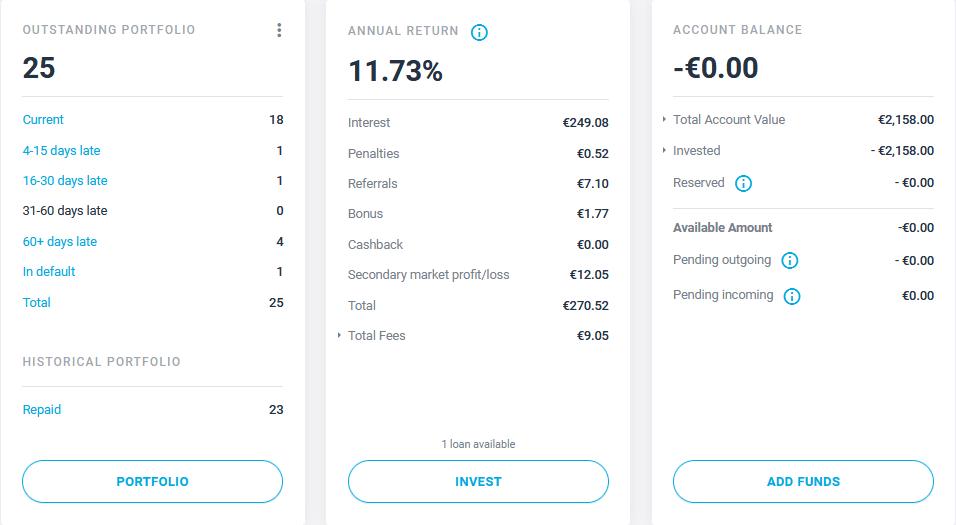 Estateguru - Crowdfunding Juillet 2021