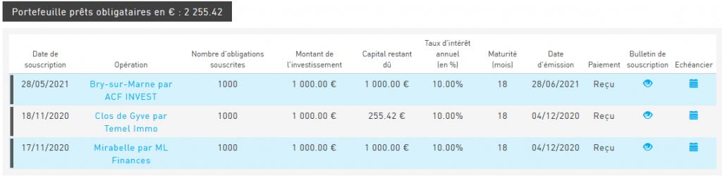 Raizers - Crowdfunding Juillet 2021