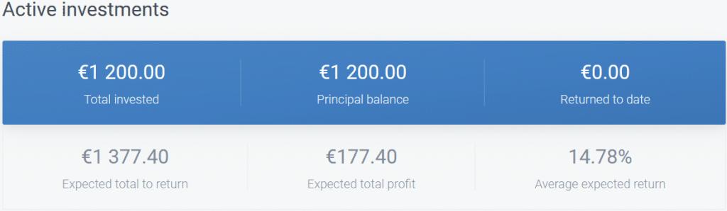 Crowdestate - Crowdfunding Août 2021
