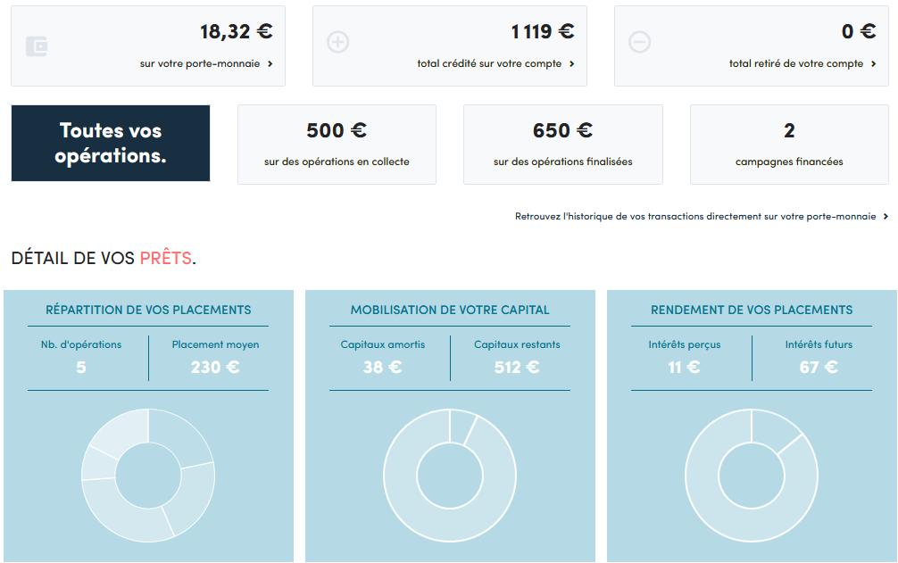 myOptions - Crowdfunding Août 2021
