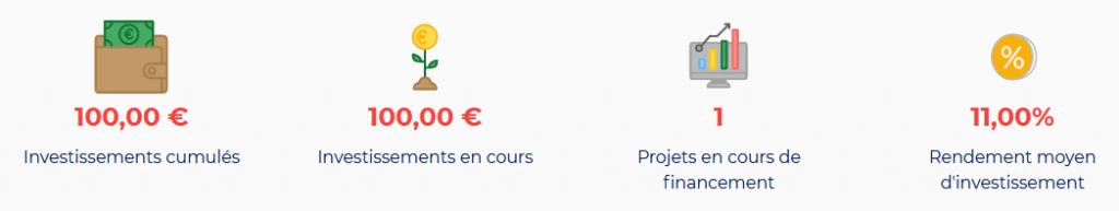 La Première Brique - Crowdfunding Septembre 2021