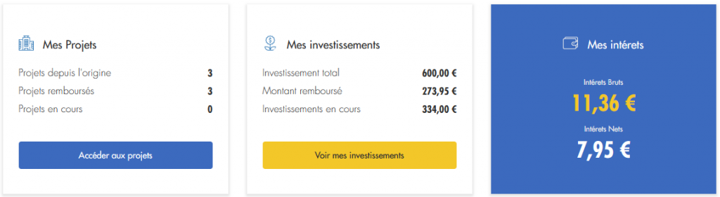 Upstone - Crowdfunding Septembre 2021