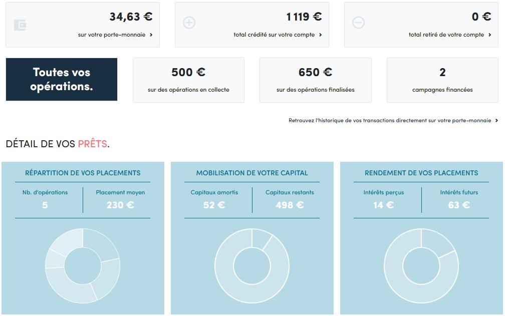 myOptions - Crowdfunding Septembre 2021